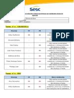 Planilha de rendimento PDT e Gram