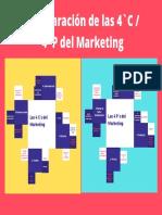 Comparacion las 4 C´s del Marketing