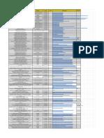 Reporte_Capacitaciones 2017_A_2020