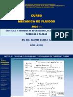 7. Teorema PI Buckingham y Flujo Laminar Rev1