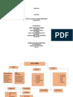 cultura mapa conceptual y mapa mental