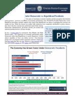 The-economy-under-democratic-vs.-republican-presidents-june-2016