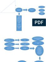 Flujograma de proceso de divorcio por causal