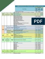 Abscisas de riego y Formato de registro Fotos - Control material particulado - Tramos viales  1 y 2 (16-Ene-2017)