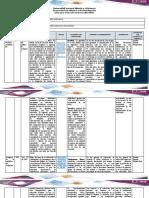 Recurso para rastreo y sistematización documental Escenario 3 (3).docx