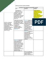 DESAGREGACION DE LAS DCD BASICASUPERIOR.docx