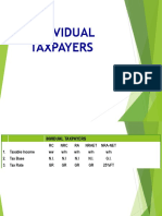 2806-Individuals_ppt.pdf