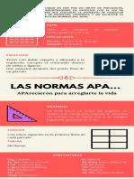 Infografía Normas APA