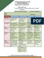 Rúbrica para evaluar exposiciones grupales SDP