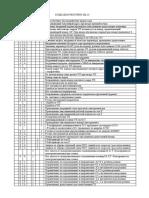 Коды диагностики НЦ-31