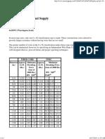 6x36WS (Warrington Seale) - 6x19 & 6x36 Classification Wire Rope.pdf