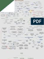 Andrés Duque Solís - Mapa mental - Estado, Poder y Gobierno - Norberto Bobbio .pdf