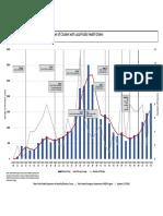 COVID Cluster Epi Curves 11052020