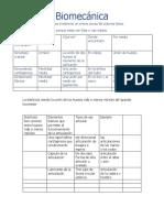 La sinartrosis se clasifica en tres clase.docx Lectura de mecanica corporal