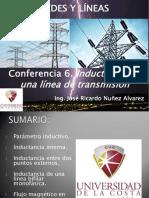 Conf 6. Inductancia de una línea eléctrica