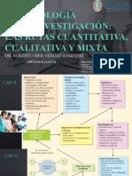 METODOLOGÍA DE LA INV - CAP 11, 12, 13 Y 14