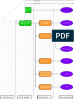 diagramme fast