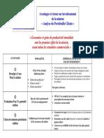 Avantages et retour sur invest APC.pdf