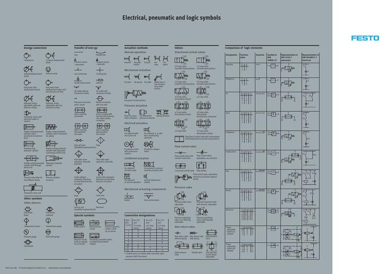 Festo Electrical Pneumatic And Logic Symbols Valve Pneumatics