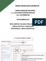 ENTREGABLE1_CIENCIASPOLITICAS.docx