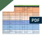 1.-Clasificacion de los Reactores.pdf