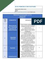 Conceptos para el parcial 2_CIDC