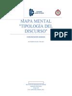 Mapa Mental Tipología del Discurso Alvarez Gonzalez Luis Roberto.docx