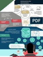 03 infografia empresas