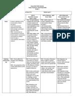 English 7 Curriculum Map