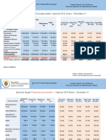 Informe  Ejecucion Presupuestal 2019 - Dic 31final