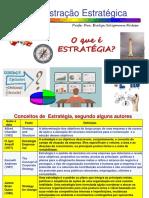 Introd - Adm Estratégica Alunos