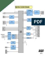 Digital Servo Controller Schematic
