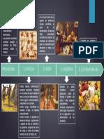 LINEA DE TIEMPO DE NUTRICION.pptx.pdf