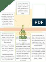 Actividades integradoras Organizador visual
