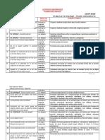 planificare_anuala_activitati_matematice_grupa_mare