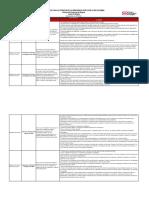 DECRETOS DEL GOBIERNO NACIONAL EMERGENCIA ECONÓMICA, SOCIAL Y ECOLÓGICA DERIVADA DE LA PANDEMIA COVID-19 (2020-09-25)