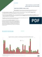 Reporte Del Conflicto Con El ELN 10 de Noviembre de 2020