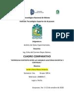 U2_Cuadro comparativo_Leslie Rosas.docx