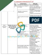 Compétences-composantes-et-objectifs-5ème-AP.pdf