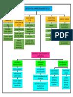 MAPA CONCEPTUAL TEMA 1.docx