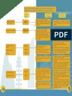 enfermedades laborales contempladas den la legislacion.pdf