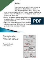 Clasificación de los procesos de producción.ppt
