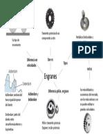 Engranes para diseño de elementos de maquinas