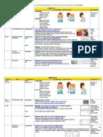 Cronograma de Actividades Del 31 de Agosto Al 04 de Setiembre
