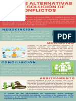 INFOGRAFÍA Resolución de conflictos