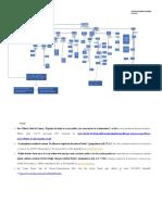 Elementos del acto juridico.pdf