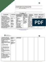Grade  do plano anual 2018   E.E.M.JULIA ALENQUER FONTENELE (5) ARTES PORTUGUES E REDACAO RAIMUNIZA