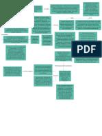Derecho de Petición..pdf