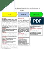 CUADRO COMPARITIVO NORMATIVIDAD DE INCLUSION EN COLOMBIA