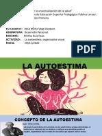LA AUTOESTIMA, ORGANIZADOR VISUAL. ROSA MARIA VEGA VASQUEZ.pptx